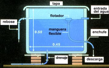 Hipoclorador simple for Estanque de agua potable easy